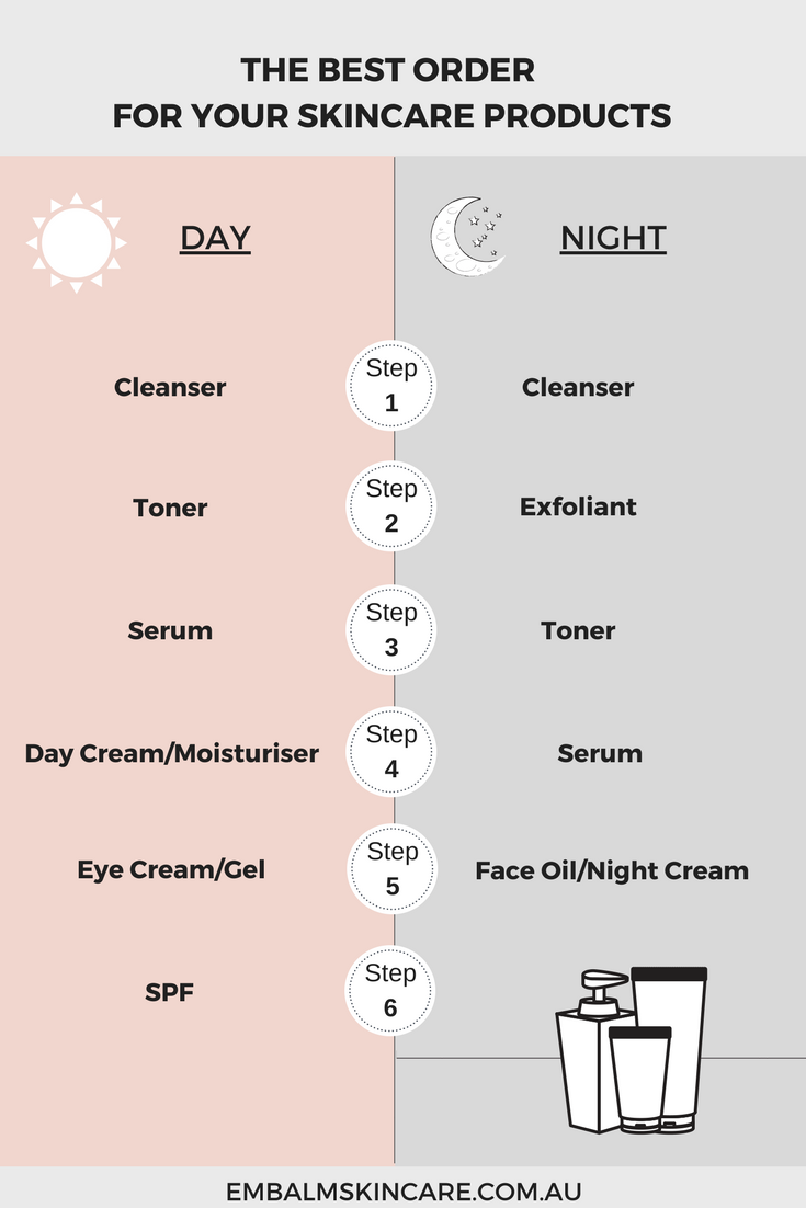 How To Layer Skincare Products Anti Aging Skin Care Aging Skin Care Skin Care Secrets