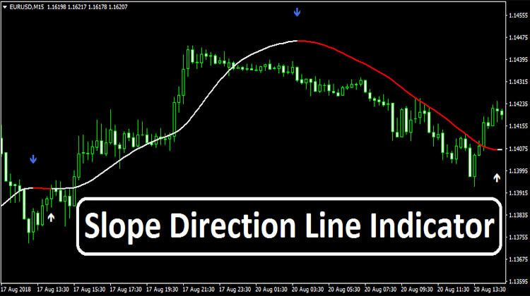 Slope Direction Line Indicator Forex Trading Forex Trading