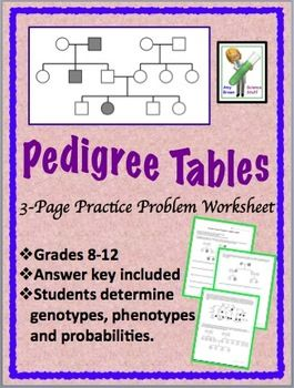 Genetics Practice Problems Pedigree Tables Science For Secondary