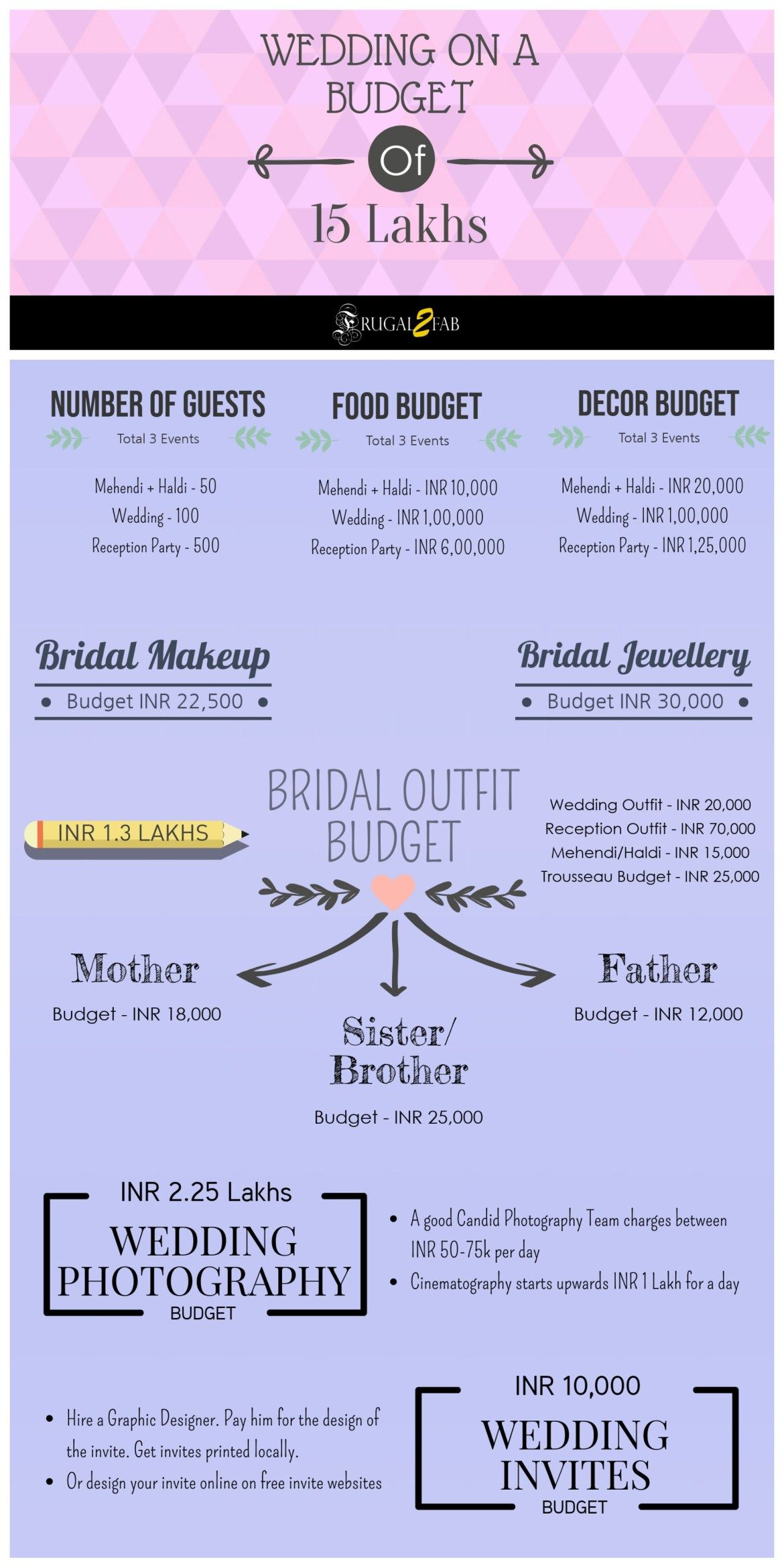 How To Plan A Wedding Under 15 Lakhs
