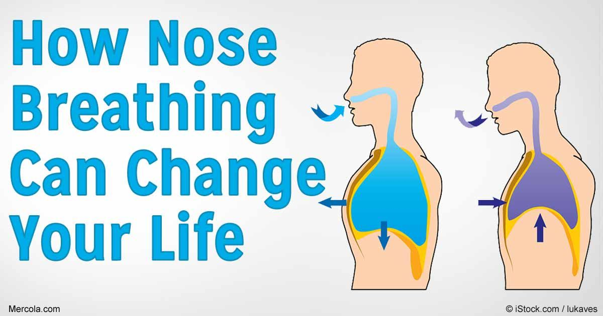 Why Is Nose Breathing Important for Optimal Health and Fitness?