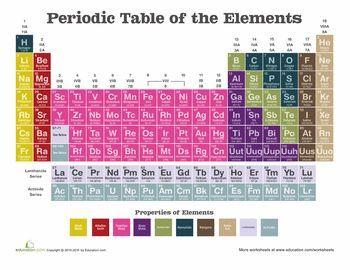 Printable periodic tables pdf periodic table chemistry and printable periodic tables pdf periodic table chemistry and physical science urtaz Images