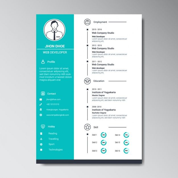 template desenvolvedor currículo Web Web developer resume and - web developer resume template