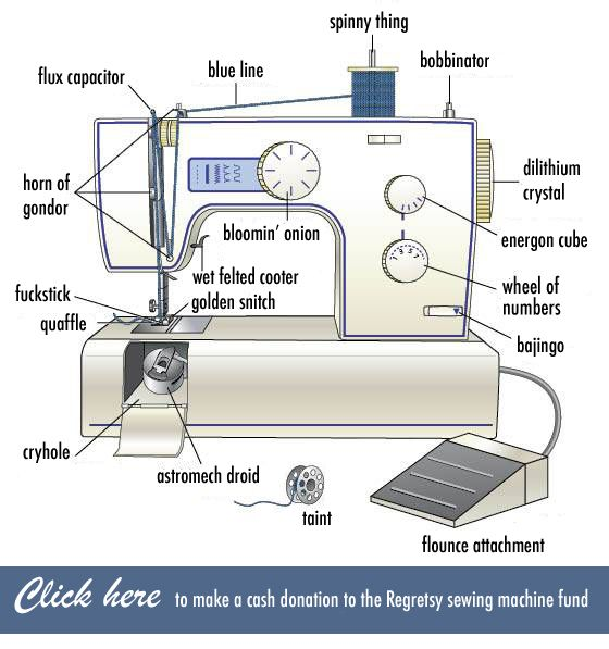 regretsy sewing machine diagram fun stuff pinterest rh no pinterest com sewing machine diagram printable sewing machine diagram for kids