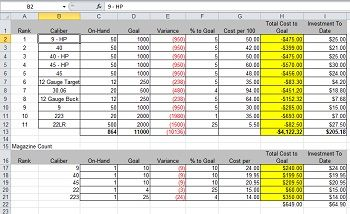 Ammo Inventory Spreadsheet  Free Download Link