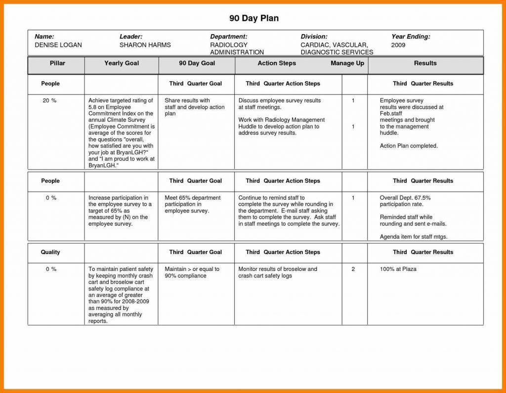 Mobile App Development Company Business Plan Pdf E Example