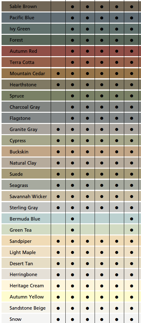 Certainteed cedar impressions polymer shake and shingle siding color chart also rh pinterest