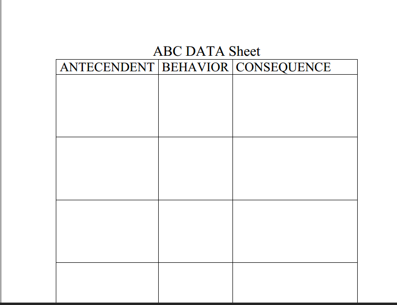 Abc chart to chart antecedent behavior consequence narrative for