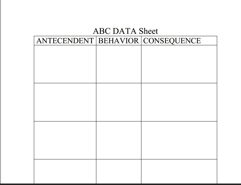 Abc chart to chart antecedentbehaviorconsequence narrative for abc chart to chart antecedentbehaviorconsequence narrative for behaviors maxwellsz