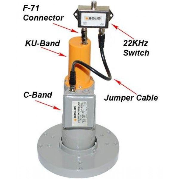 solid c ku dual band lnb for c band and ku band reception rh pinterest com