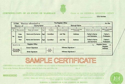 Marriage Certificate Translation From Marathi To English
