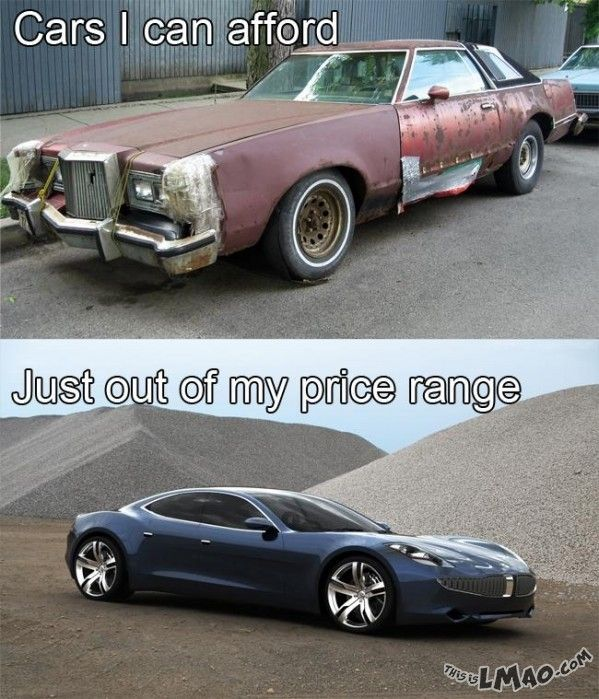 What Car Can I Afford