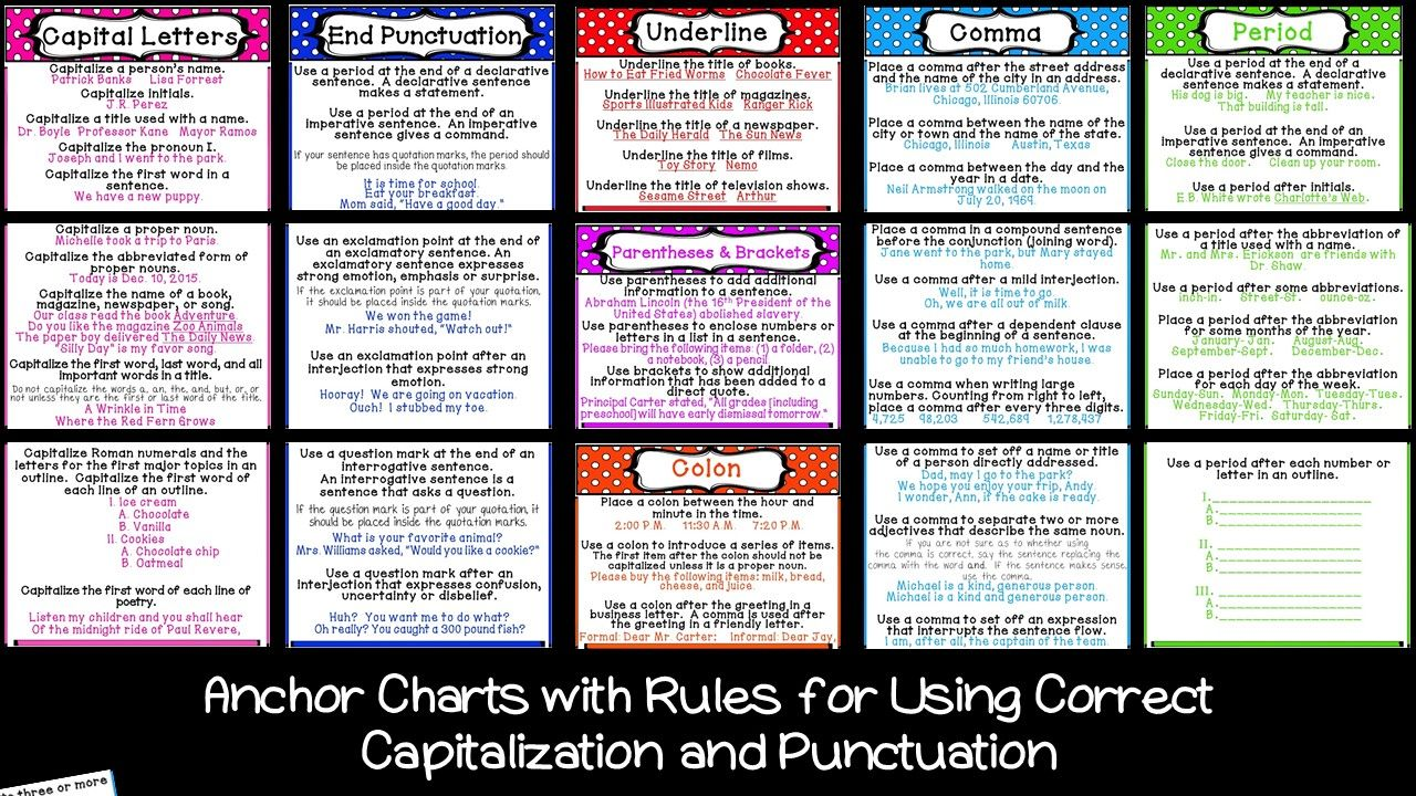 Capitalization And Punctuation Anchor Charts Punctuation Anchor Chart Elementary Curriculum Anchor Charts