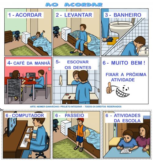 56f357219 Apoios visuais produzidos por um casal de pais ajudam crianças com autismo  nas tarefas do dia