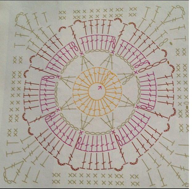 crochet granny square pattern | Ganchillo | Pinterest | Cuadrados ...