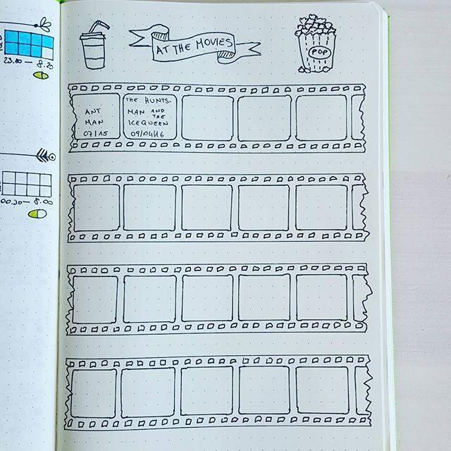 pingl par sur bullet journal pinterest bullet bullet francais et bullet journal. Black Bedroom Furniture Sets. Home Design Ideas