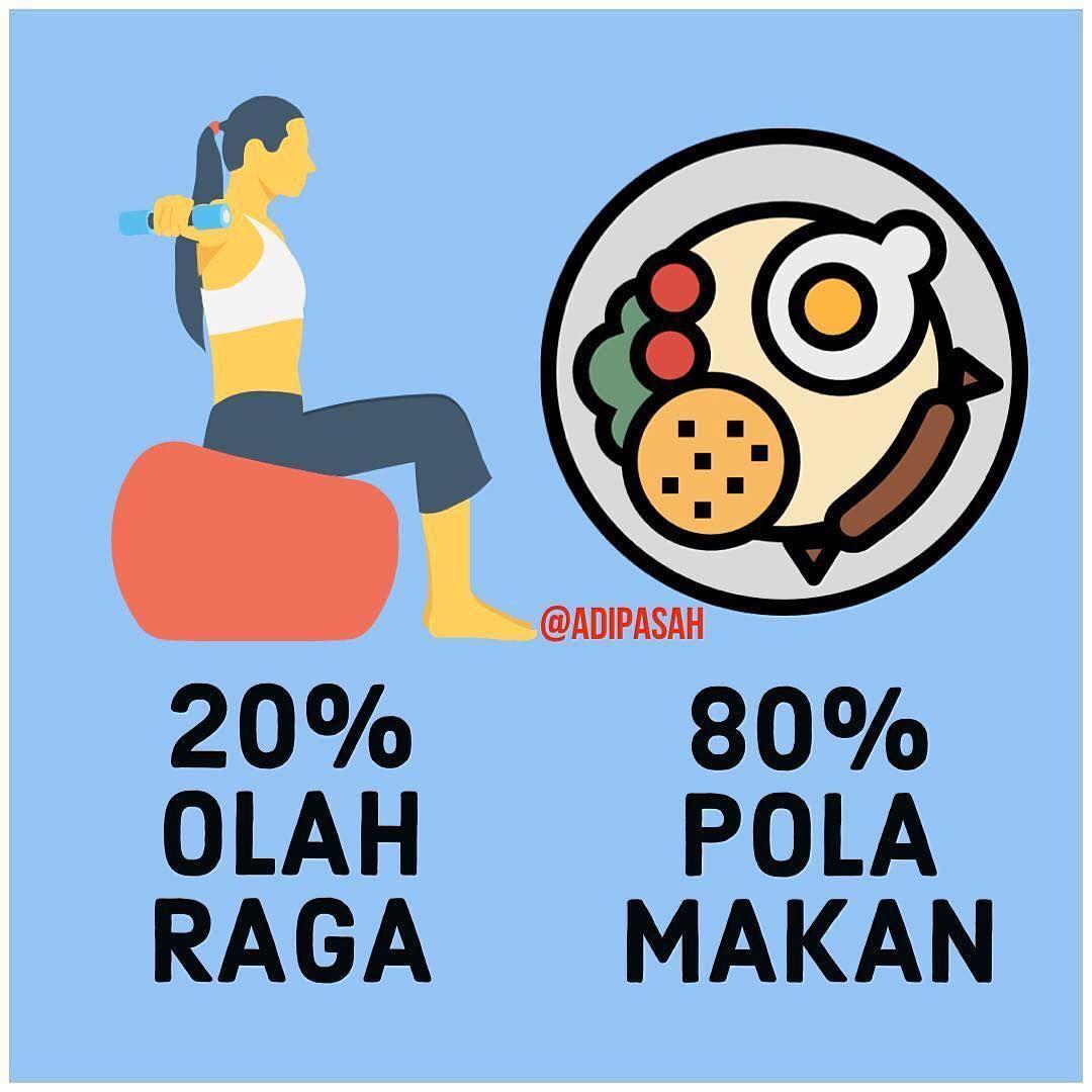 Image result for 80 pola makan 20 olahraga