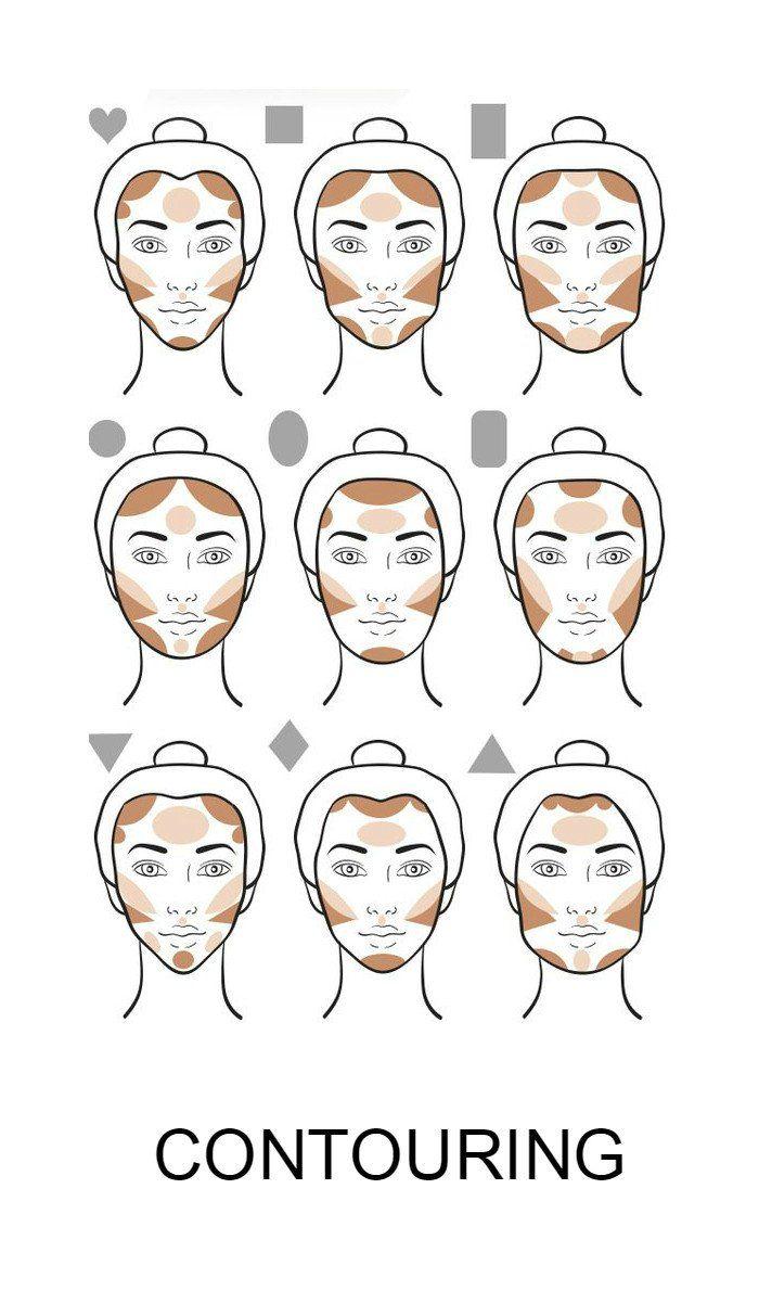 Contorneado: déle a su rostro ese algo seguro: decoración del hogar Más