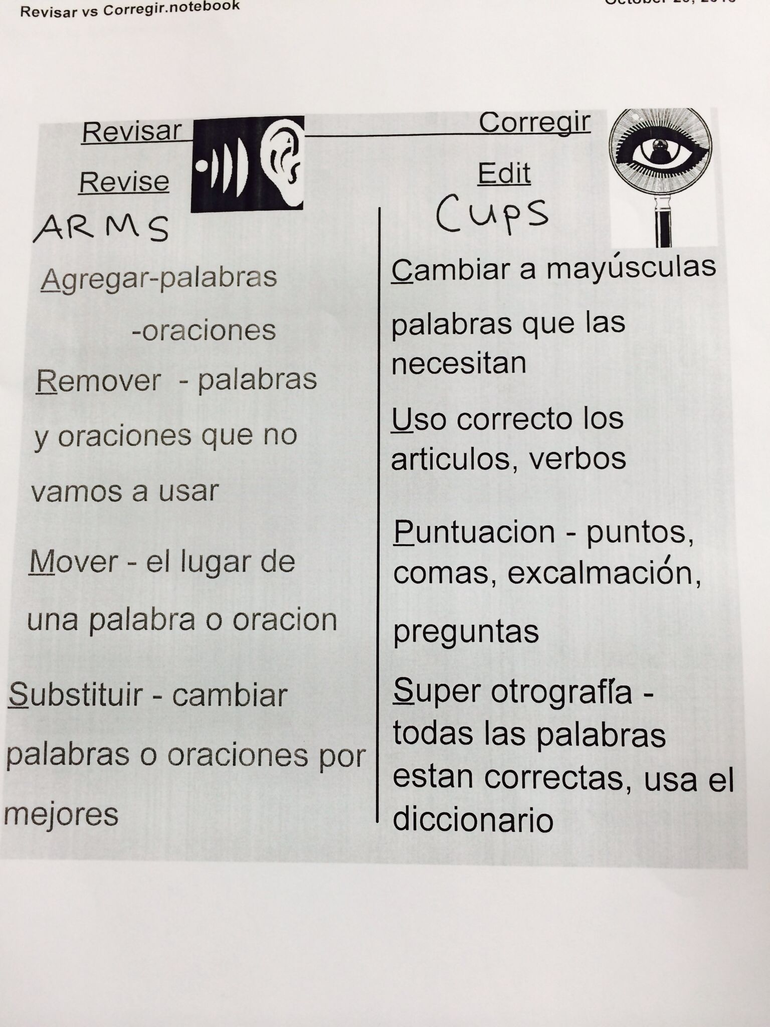 Los Articulos Biliteracy Spanish Anchor Charts Spanish Classroom