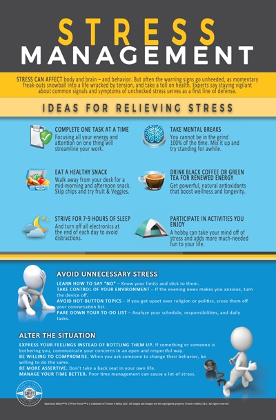 Employee Stress Management Safety Poster