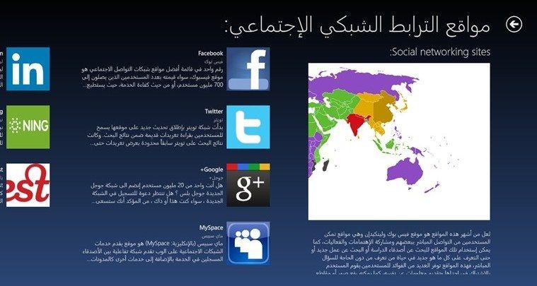 توظيف التنظيمات الارهابية لشبكات التواصل الاجتماعى فى استقطاب الشباب الاستراتيجيات وآليات المواجهه