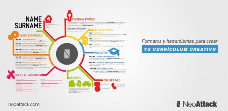 formatos curriculums