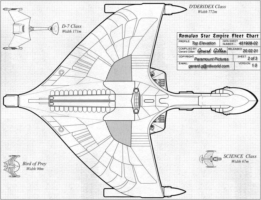 romulan star empire fleet chart romulans star trek ships star Bird of Prey Design romulan star empire fleet chart space movies star trek online star trek ships
