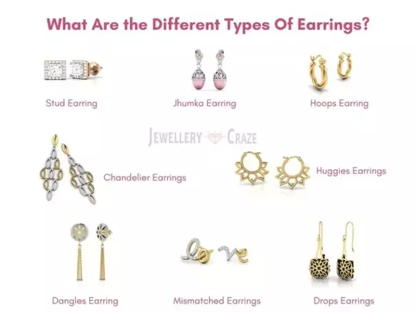 Image Result For Earring Part Names