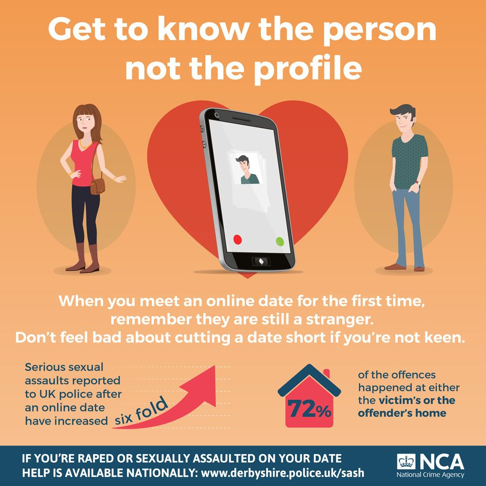 Tips For Dating Someone You Met Online