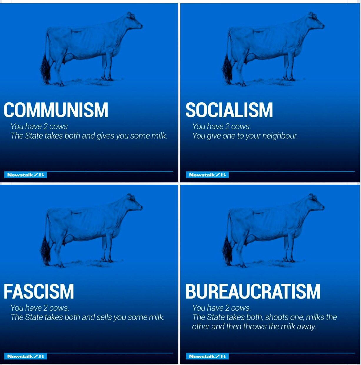 Types Of Government Compared Via Cow Ownership