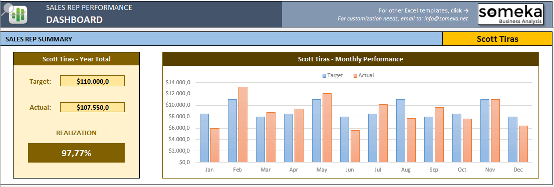 Salesman Performance Tracking  Excel Spreadsheet Template  Template