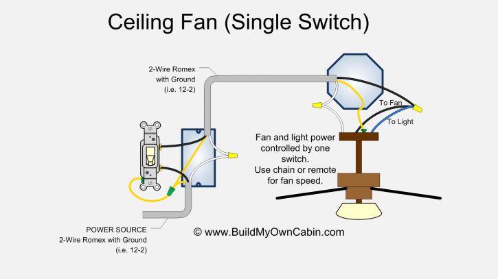 Wiring Single Switch Ceiling Light - Diagram Schematic on