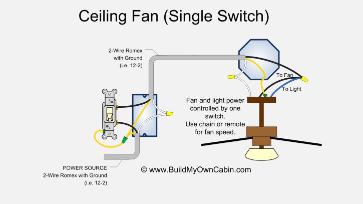 Ceiling Fan Wiring Diagram Single Switch Ceiling Fan Installation Ceiling Fan Wiring Fan Installation