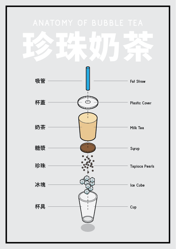 """Check out this @Behance project: """"【台灣小吃解剖實驗】"""" https://www ..."""