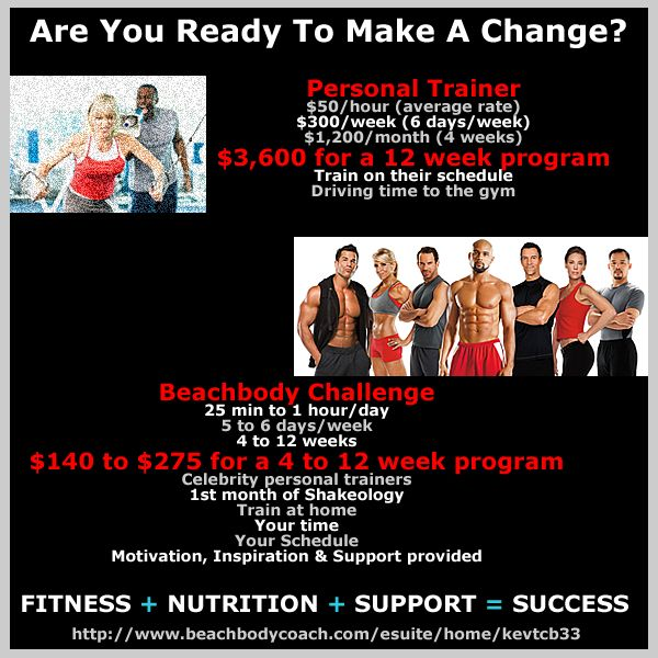 Fitness + Nutrition + Support + Success Kevin Fentress Pinterest