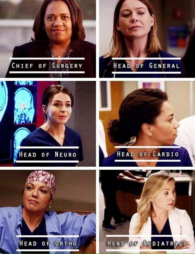 Greys Anatomy Women All Strong Powerful And Beautiful Tv