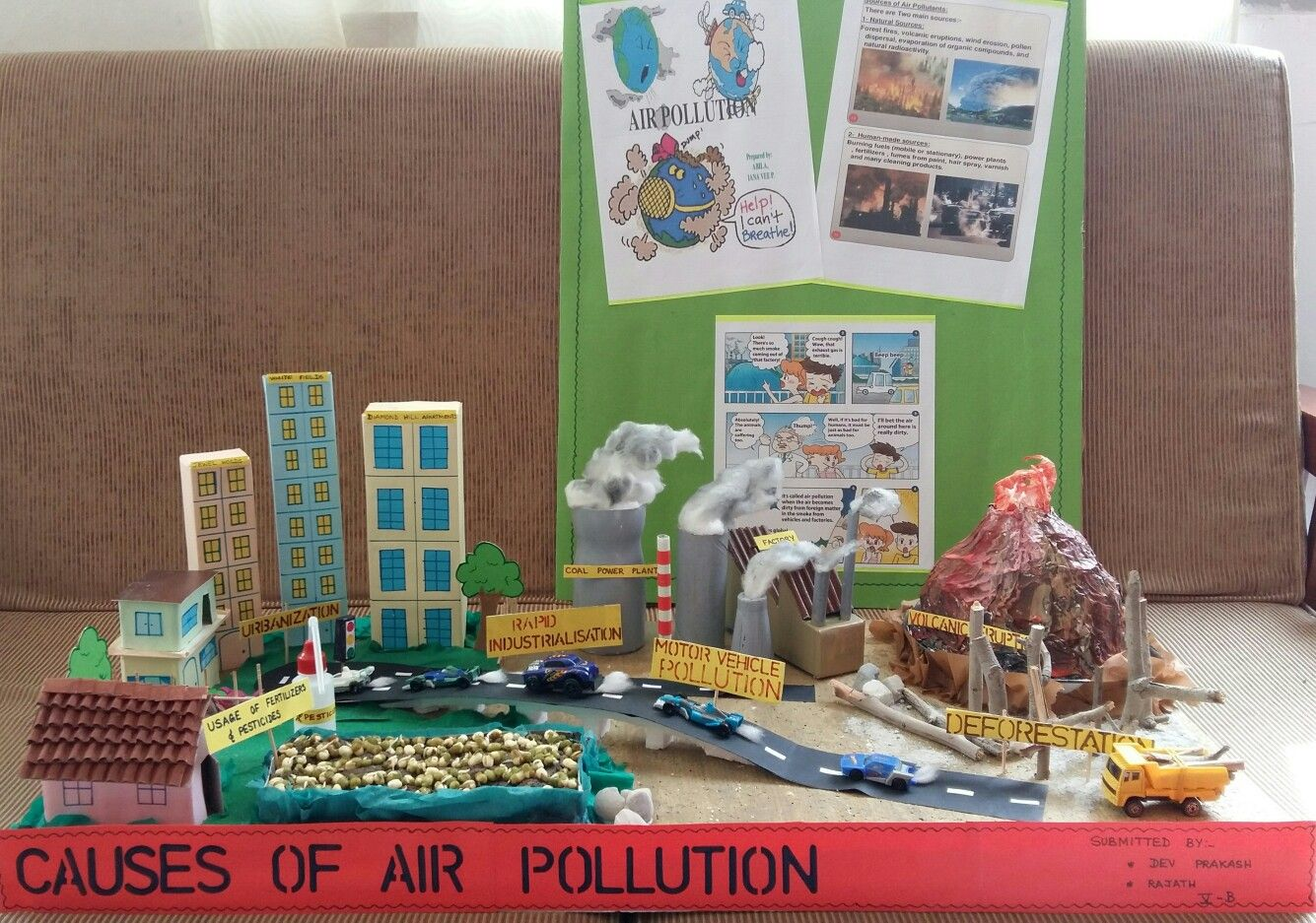 Causes Of Air Pollution Science Project Using