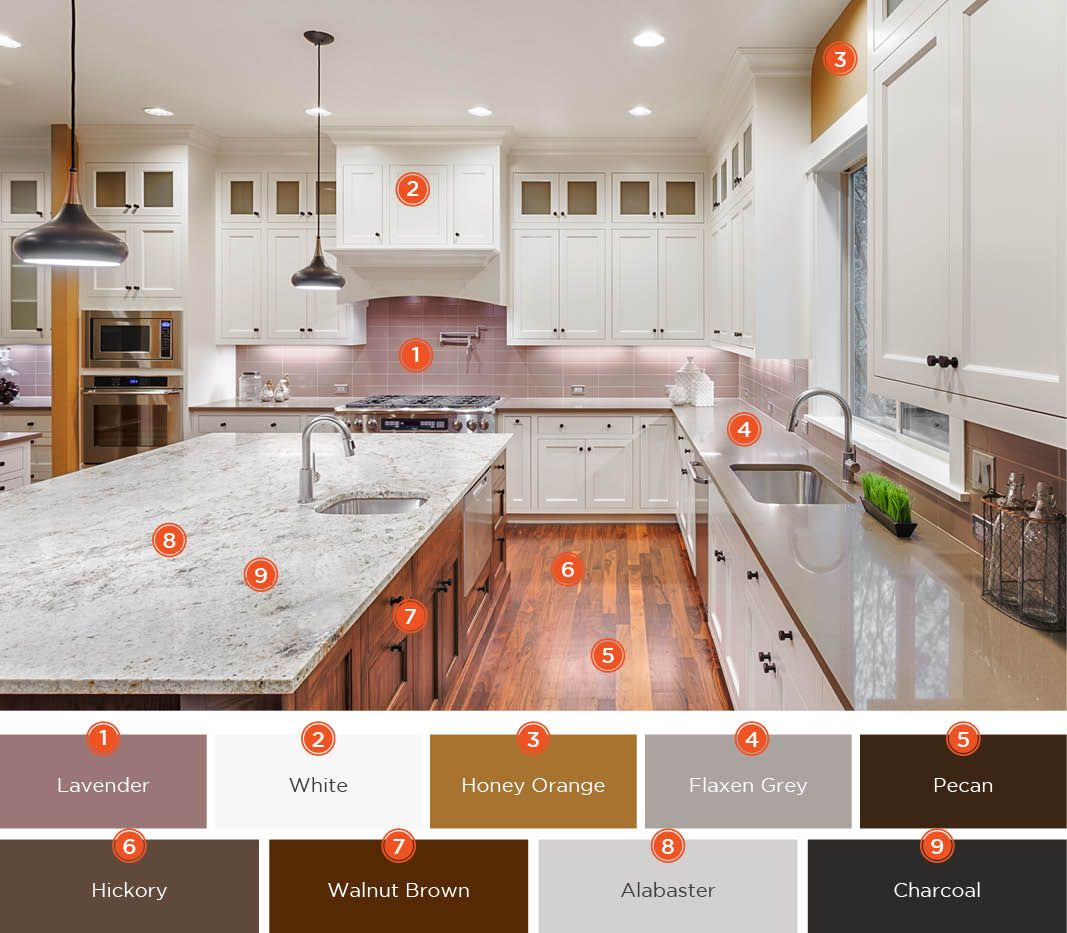20 Enticing Kitchen Color Schemes