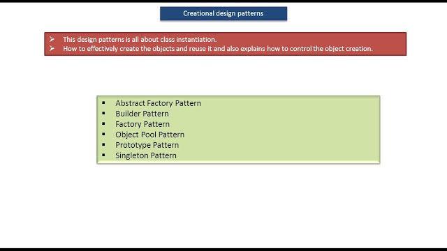 Creational Design Patterns Design Pattern