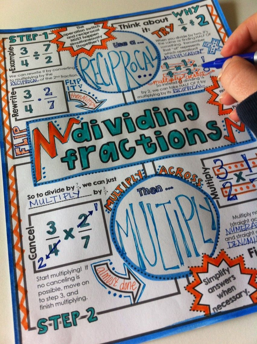 Dividing Fractions Doodle Notes | Pinterest | Division, Doodles and ...