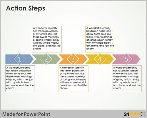 Best-selling PowerPoint Templates for Business Presentations