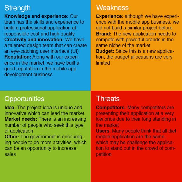 swot analysis  exploring innovation and creativity within