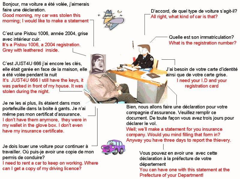 Epingle Par Phuong Sur Apprendre Le Francais Apprendre L Anglais
