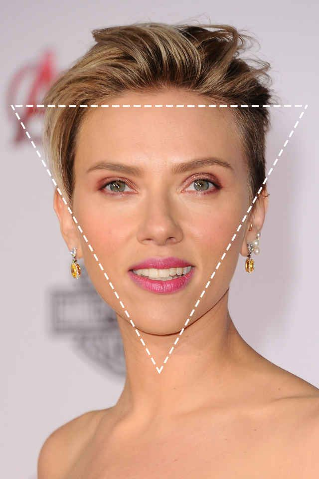 How To Figure Out Your Face Shape In 4 Steps Hair Nails