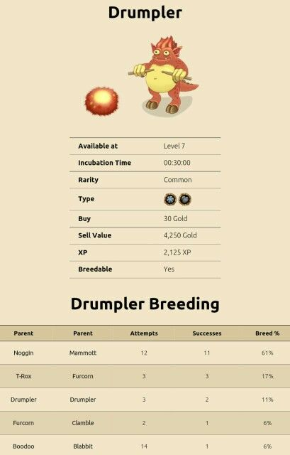 My Singing Monsters Breeding For Drumpler For More Updates On Breeding Guides For My Singing M My Singing Monsters Cheats Singing Monsters My Singing Monsters