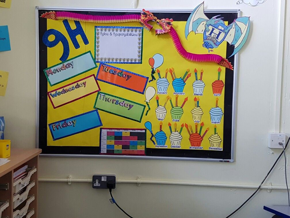 Form Tutor Board Display Work Classroom Forms Classroom Displays Secondary Classroom Displays