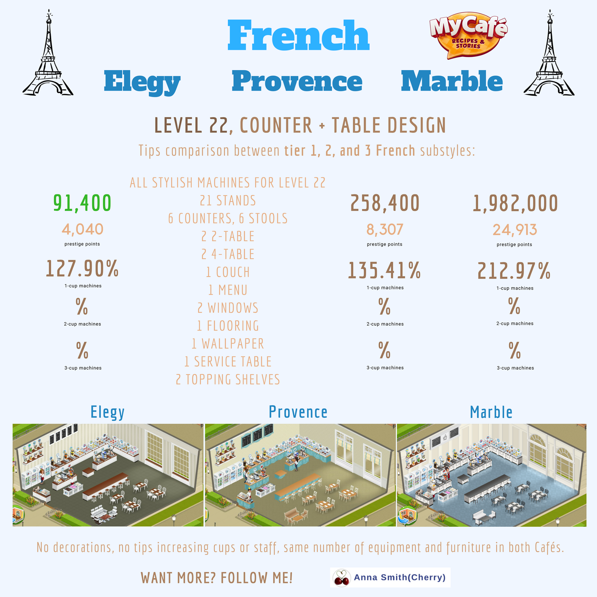 My Cafe Game French Style Comparison Elegy Provence Marble