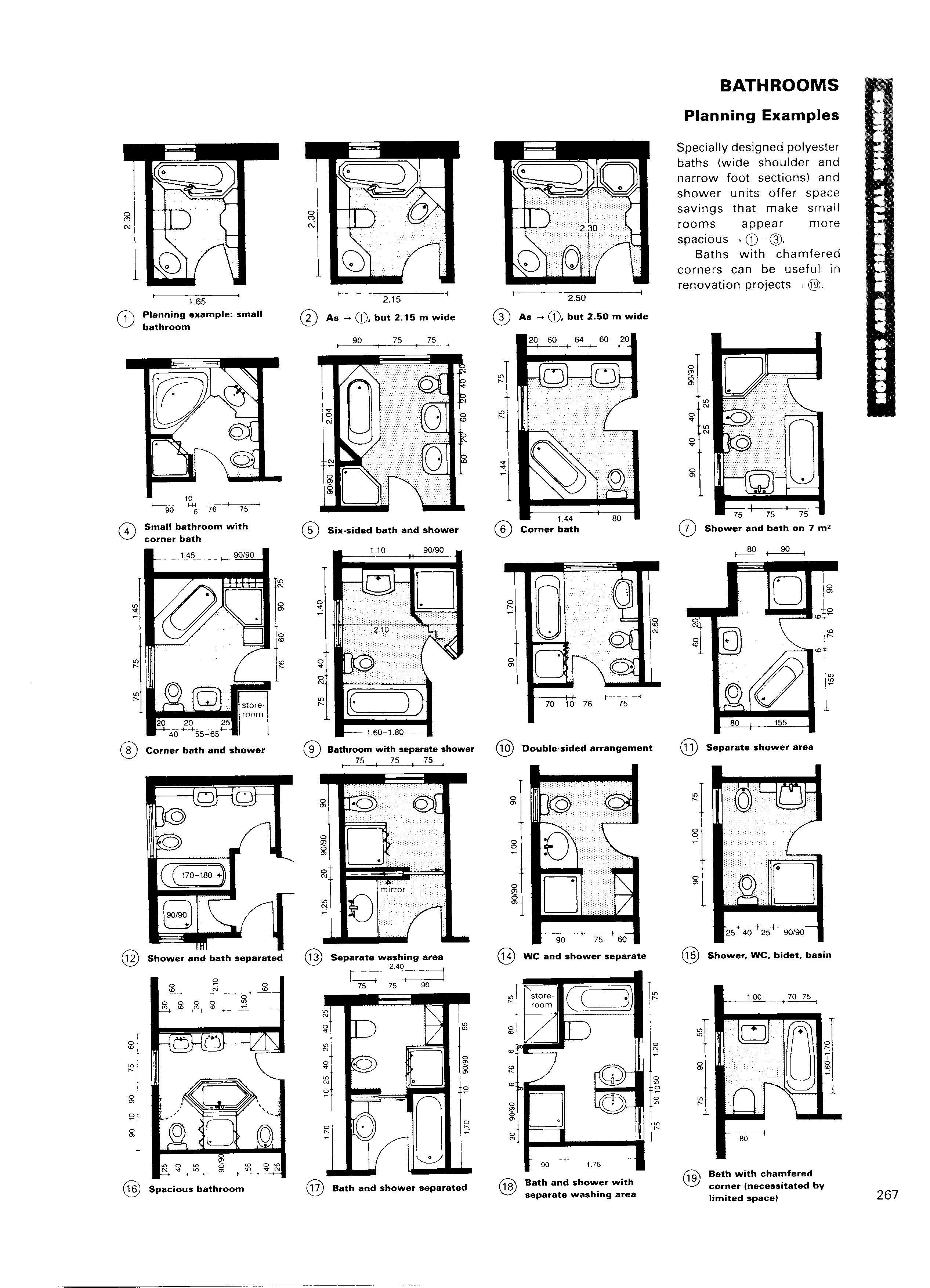 Neufert architects data ed 3 planungsgrundlagen for Plan salle de bain 3m2