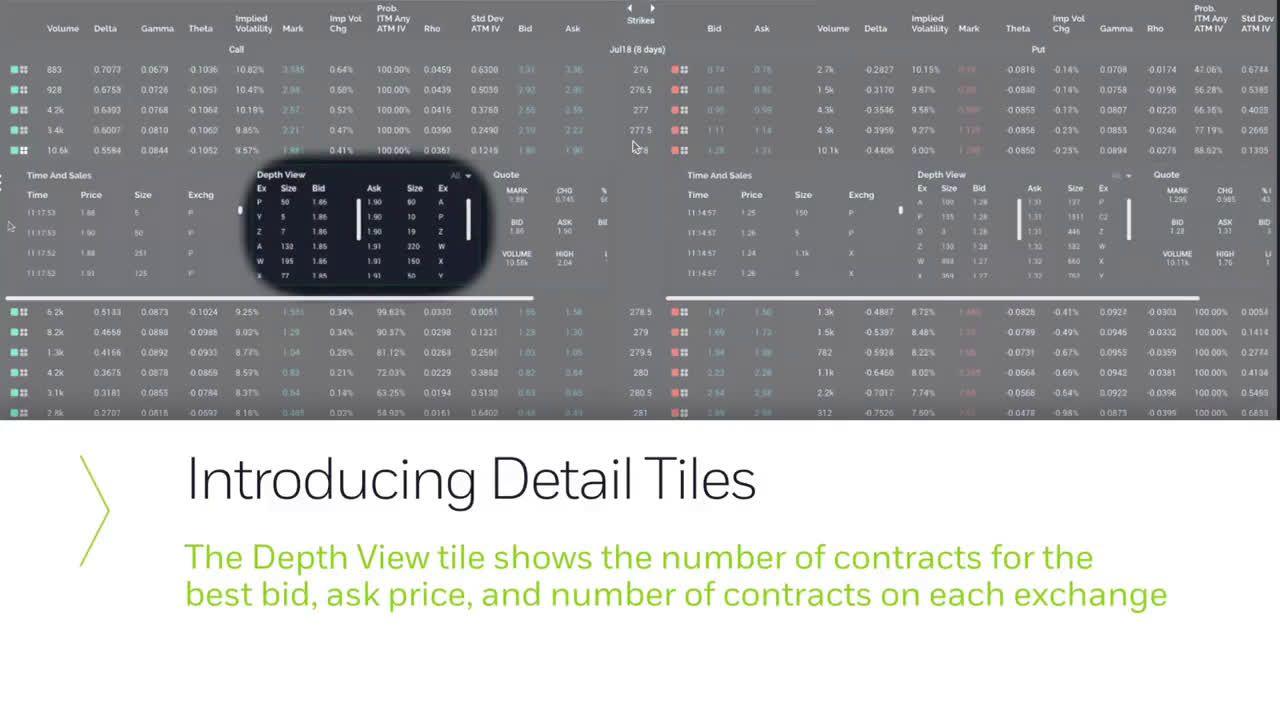VIDEO E*TRADE Introducing Detail Tiles TV commercial 2018