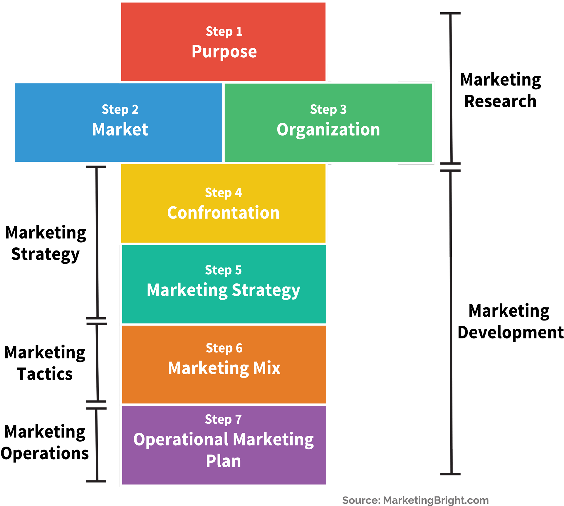 Pricing Strategy Marketingn Photos Hd Your In Steps Swot